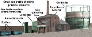 Typical gas works layout